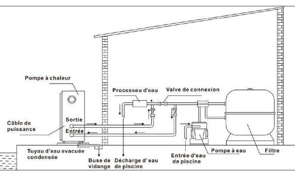Pin esquema piscina con ionizador on pinterest for Instalacion de bomba de calor para piscinas