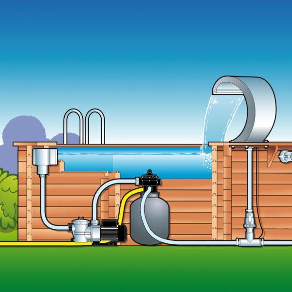 Cascada samba l para piscinas prefabricadas piscinas athena for Cascadas prefabricadas