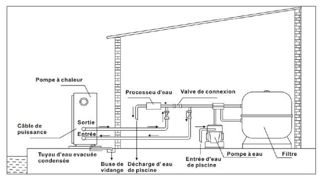 Bomba de calor piscina inverter horizontal piscinas athena for Instalacion de bomba de calor para piscinas