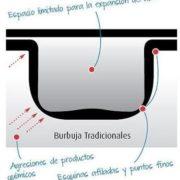 Cobertor térmico 380grs/m2 - 400 Micras - GEOBUBBLE