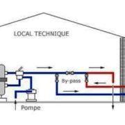 Instalación mediante by-pass sobre la tuberia del impulsor del filtro: