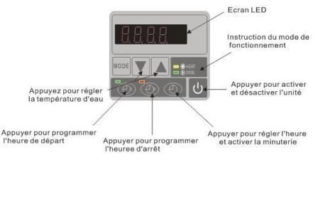 Mando a distancia alambrico (10 metros)con pantalla LCD y funciones de: - Apagado/Encendido - Modo de funcionamiento - Programación horaria y timer - Programación temperatura