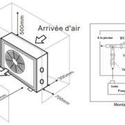 imagen distancias bomba de calor piscina nova inverter 7Kw