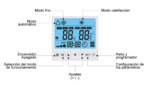 bomba de calor new eco display vista
